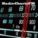 Radio ChartsFM Logo